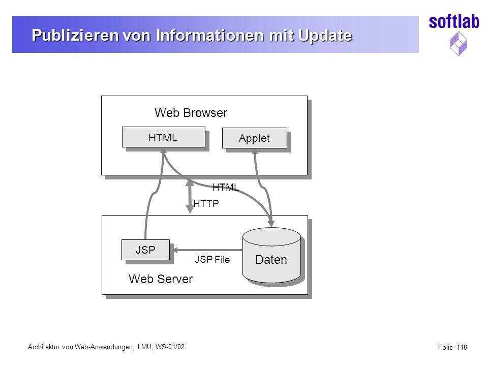 Architektur von Web-Anwendungen, LMU, WS-01/02 Folie 118 Publizieren von Informationen mit Update HTML JSP Web Browser Web Server Daten HTTP HTML JSP File Applet
