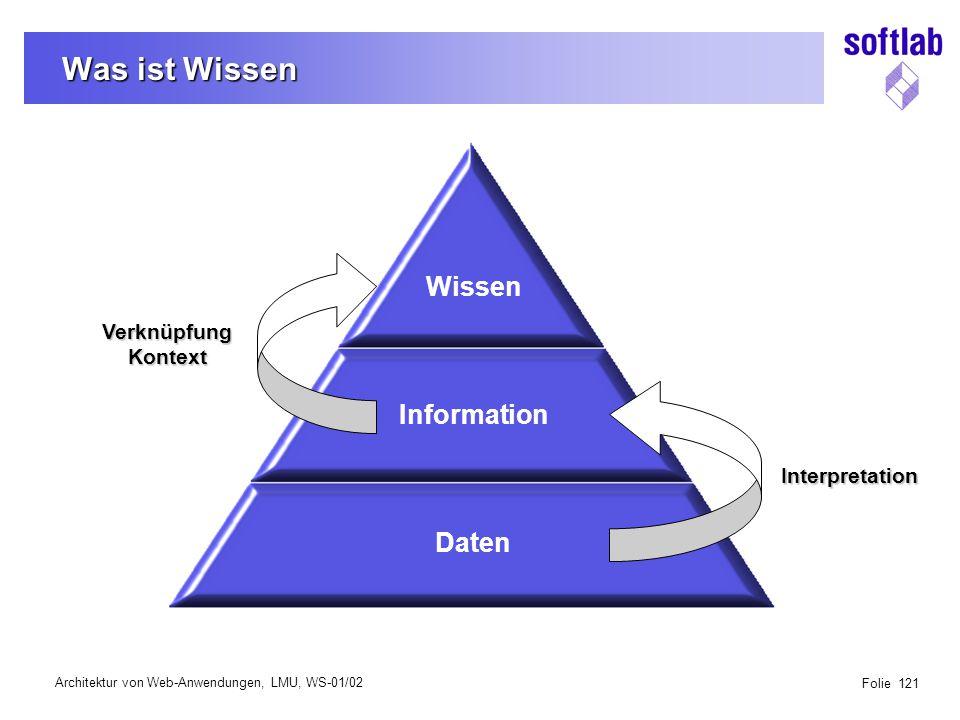 Architektur von Web-Anwendungen, LMU, WS-01/02 Folie 121 Was ist Wissen Daten VerknüpfungKontext Interpretation Information Wissen