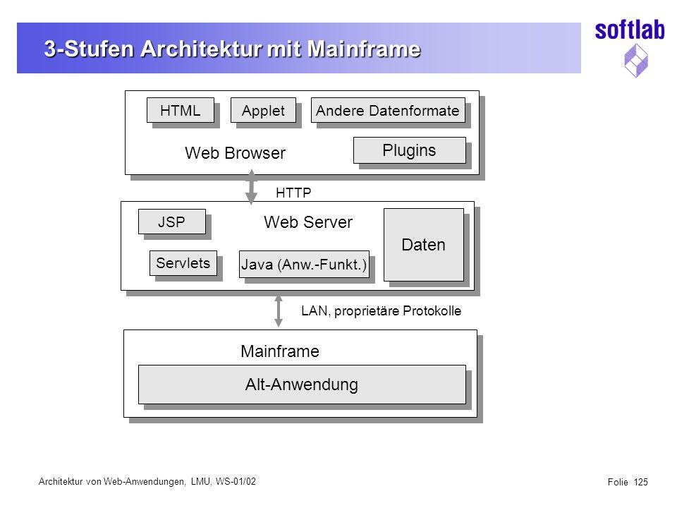Architektur von Web-Anwendungen, LMU, WS-01/02 Folie 125 3-Stufen Architektur mit Mainframe Plugins HTML Applet Andere Datenformate JSP Servlets Daten HTTP Mainframe LAN, proprietäre Protokolle Alt-Anwendung Web Browser Web Server Java (Anw.-Funkt.)