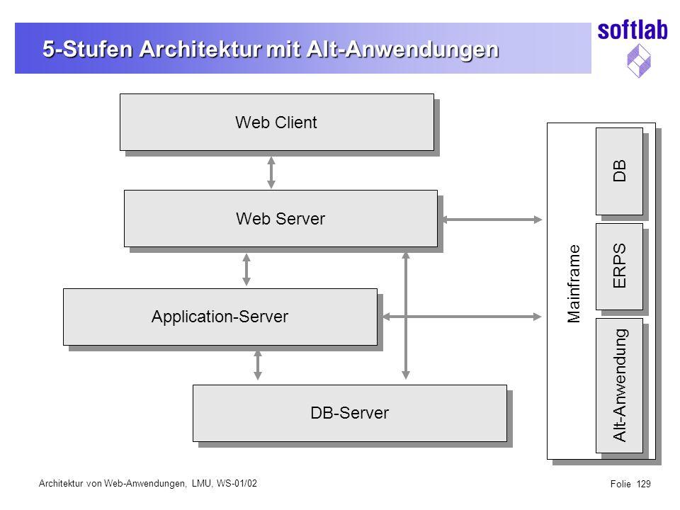 Architektur von Web-Anwendungen, LMU, WS-01/02 Folie 129 5-Stufen Architektur mit Alt-Anwendungen DB-Server Application-Server Web Server Web Client Alt-Anwendung ERPS DB Mainframe