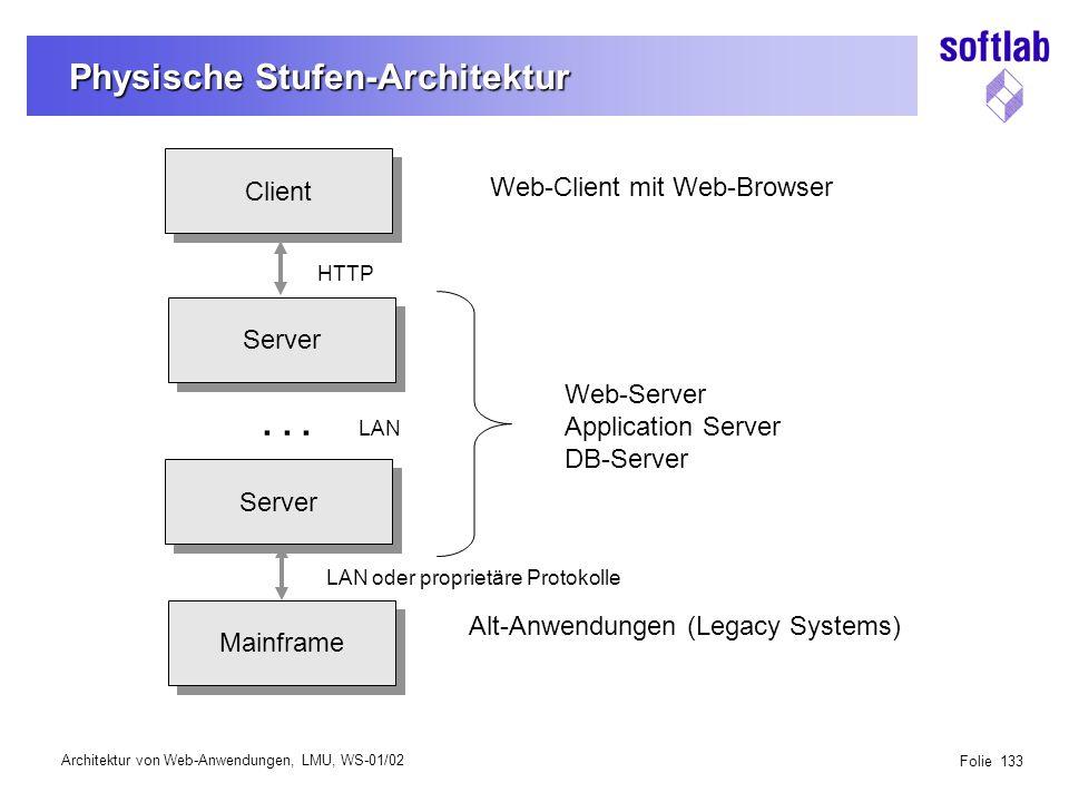 Architektur von Web-Anwendungen, LMU, WS-01/02 Folie 133 Physische Stufen-Architektur Client Server Mainframe...