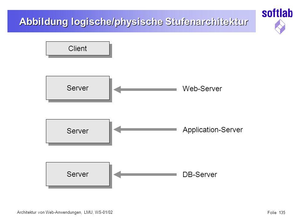 Architektur von Web-Anwendungen, LMU, WS-01/02 Folie 135 Abbildung logische/physische Stufenarchitektur Client Server Web-Server Application-Server DB-Server