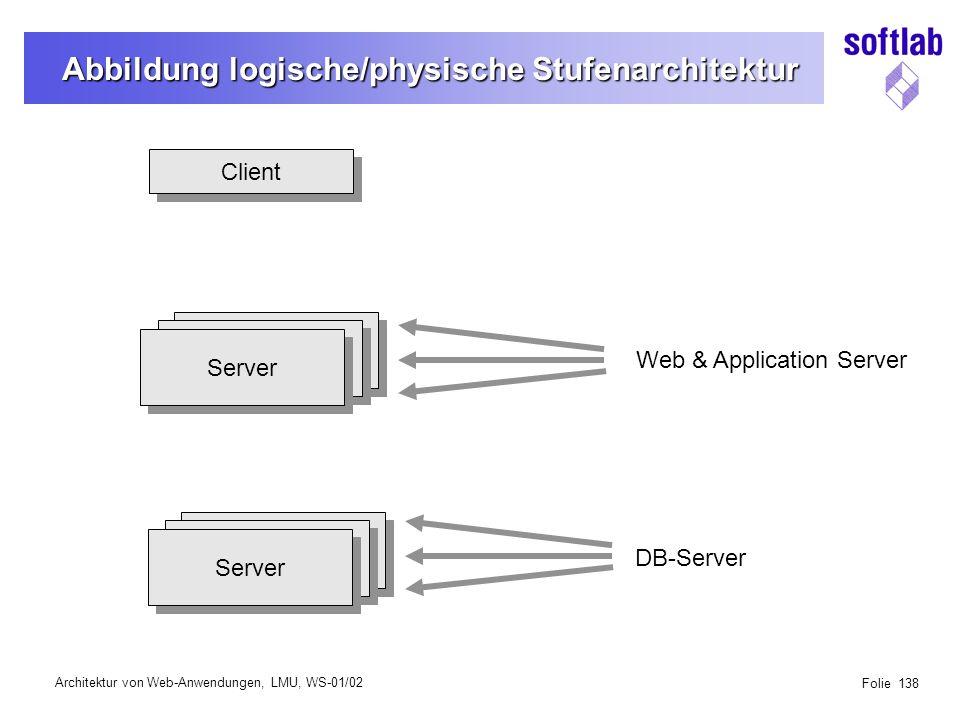 Architektur von Web-Anwendungen, LMU, WS-01/02 Folie 138 Abbildung logische/physische Stufenarchitektur Client Server Web & Application Server DB-Server Server