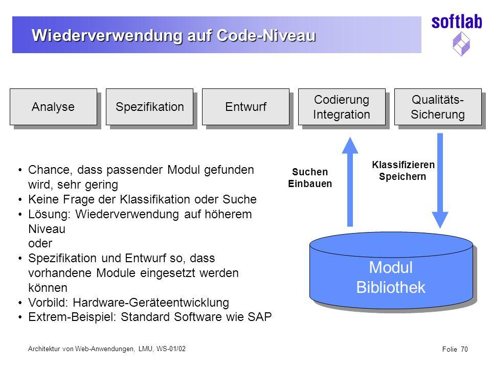 Architektur von Web-Anwendungen, LMU, WS-01/02 Folie 71 Frameworks Framework Anwendung Spezialisierung