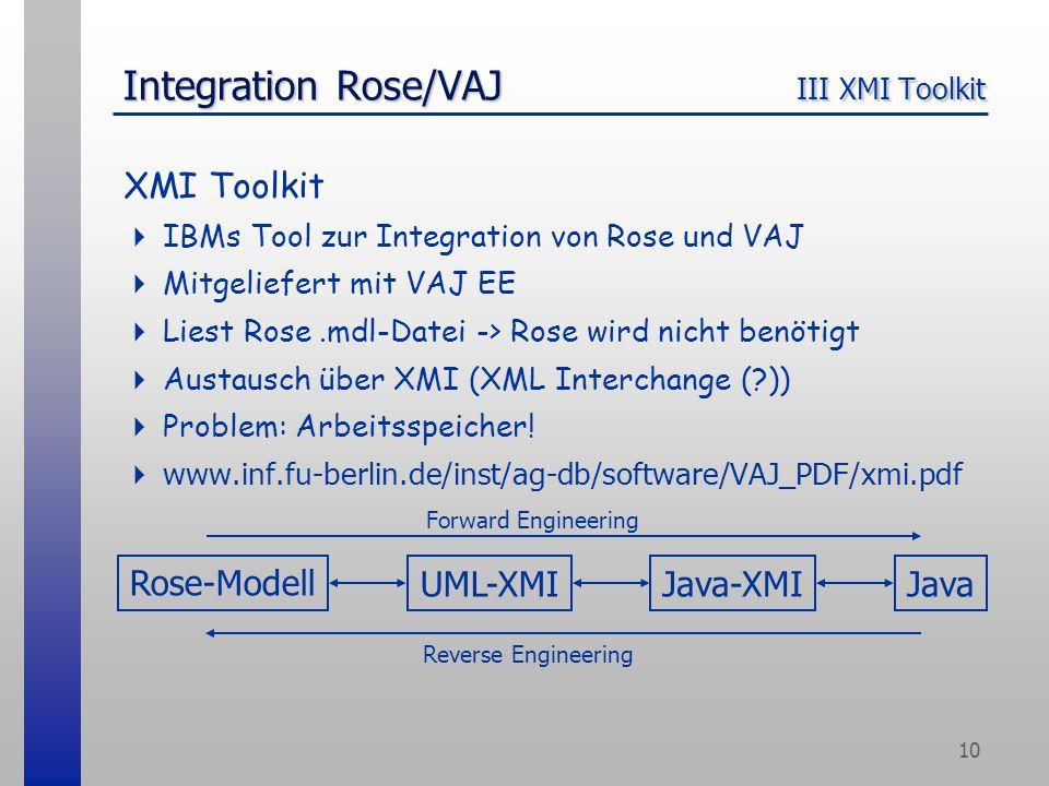 10 Integration Rose/VAJ III XMI Toolkit XMI Toolkit  IBMs Tool zur Integration von Rose und VAJ  Mitgeliefert mit VAJ EE  Liest Rose.mdl-Datei -> R