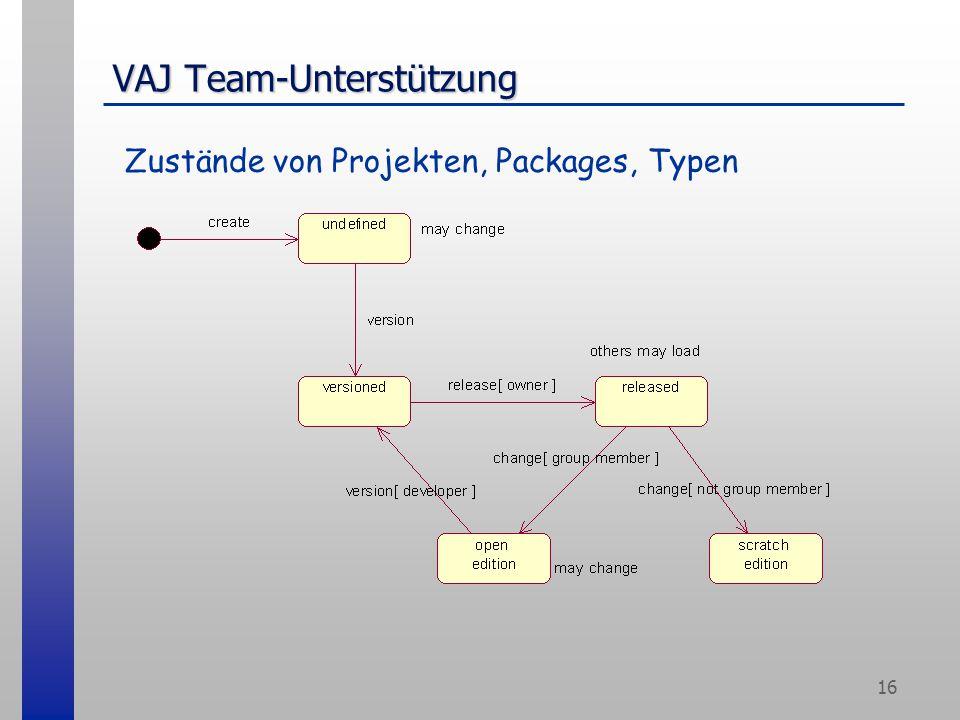 16 VAJ Team-Unterstützung Zustände von Projekten, Packages, Typen