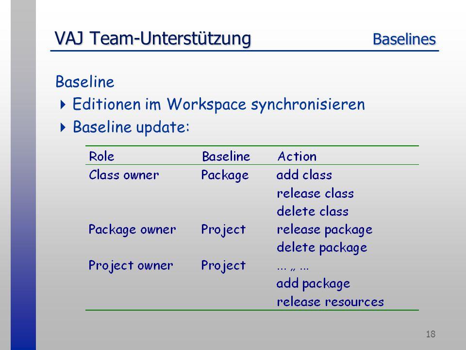 18 VAJ Team-Unterstützung Baselines Baseline  Editionen im Workspace synchronisieren  Baseline update: