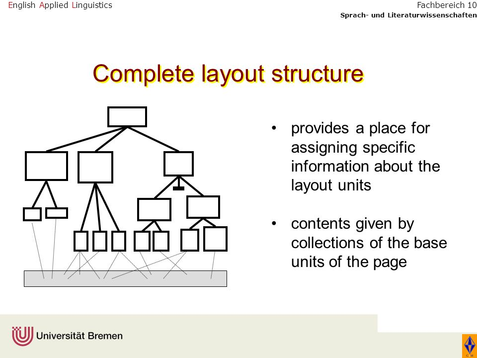 English Applied Linguistics Sprach- und Literaturwissenschaften Fachbereich 10 provides a place for assigning specific information about the layout units contents given by collections of the base units of the page Complete layout structure