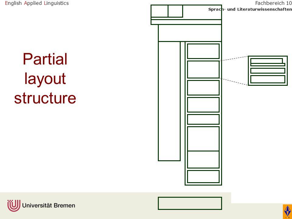 English Applied Linguistics Sprach- und Literaturwissenschaften Fachbereich 10 Partial layout structure