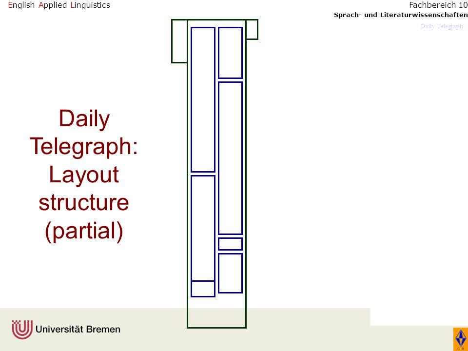 English Applied Linguistics Sprach- und Literaturwissenschaften Fachbereich 10 Daily Telegraph Daily Telegraph: Layout structure (partial)