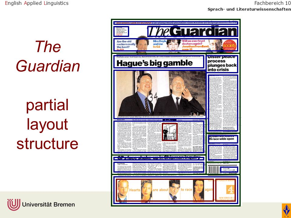 English Applied Linguistics Sprach- und Literaturwissenschaften Fachbereich 10 The Guardian partial layout structure