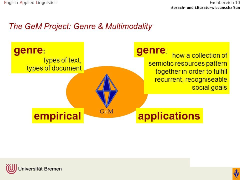 English Applied Linguistics Sprach- und Literaturwissenschaften Fachbereich 10 Complete layout structure + page model