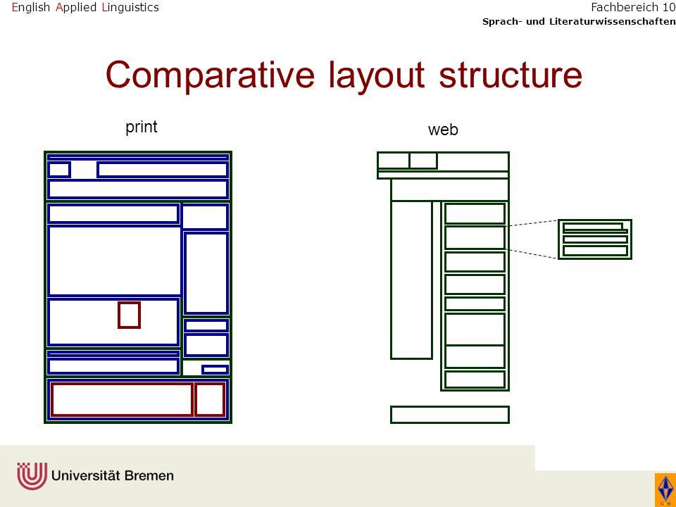 English Applied Linguistics Sprach- und Literaturwissenschaften Fachbereich 10 Comparative layout structure print web