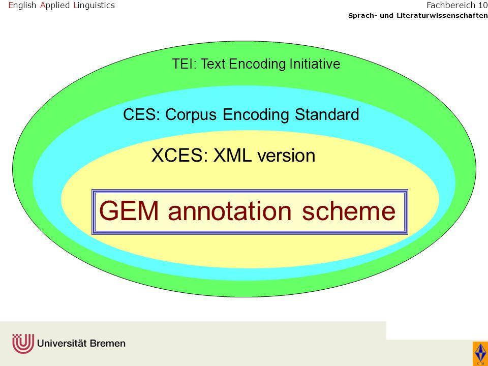 English Applied Linguistics Sprach- und Literaturwissenschaften Fachbereich 10 The Guardian partial layout structure