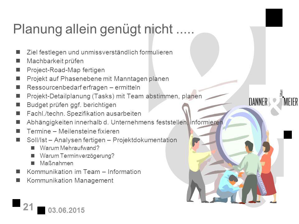 03.06.2015 21 Planung allein genügt nicht..... nZiel festlegen und unmissverständlich formulieren nMachbarkeit prüfen nProject-Road-Map fertigen nProj