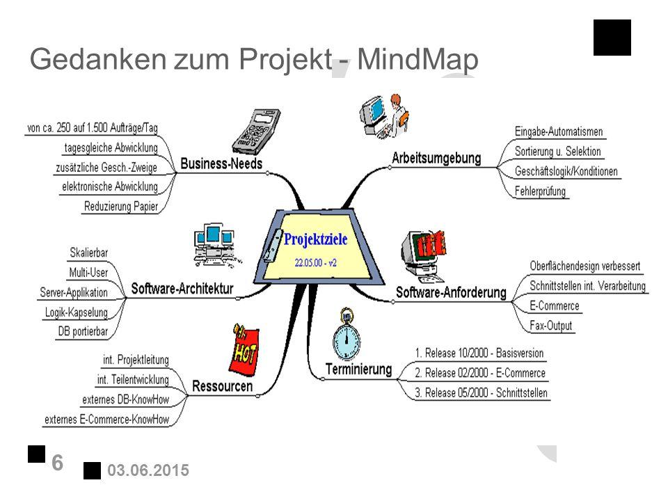 03.06.2015 6 Gedanken zum Projekt - MindMap