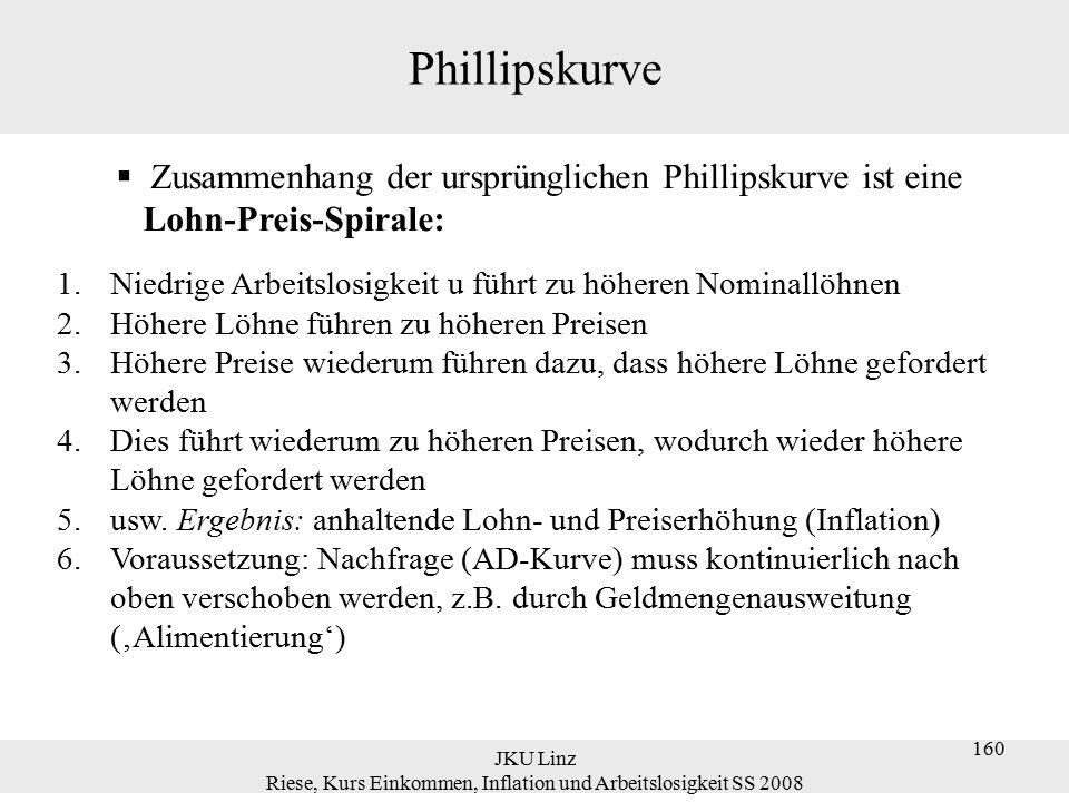 JKU Linz Riese, Kurs Einkommen, Inflation und Arbeitslosigkeit SS 2008 160 Phillipskurve  Zusammenhang der ursprünglichen Phillipskurve ist eine Lohn