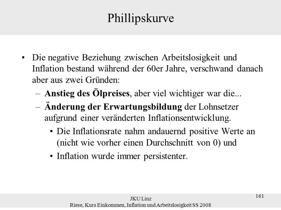 JKU Linz Riese, Kurs Einkommen, Inflation und Arbeitslosigkeit SS 2008 162 Phillipskurve Vor 1970 bildet die Phillipskurve den Zusammenhang zwischen Inflation und Arbeitslosigkeit erstaunlich gut ab.