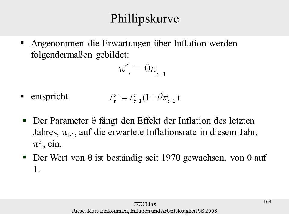 JKU Linz Riese, Kurs Einkommen, Inflation und Arbeitslosigkeit SS 2008 165 Phillipskurve  wenn  gleich 0 ist, dann ist die Beziehung zwischen der Inflationsrate und der Arbeitslosenquote:  'ursprüngliche Ph-K'  wenn  =1 :