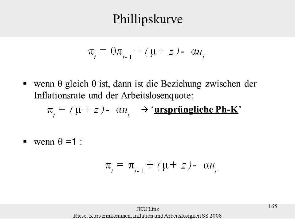 JKU Linz Riese, Kurs Einkommen, Inflation und Arbeitslosigkeit SS 2008 165 Phillipskurve  wenn  gleich 0 ist, dann ist die Beziehung zwischen der In