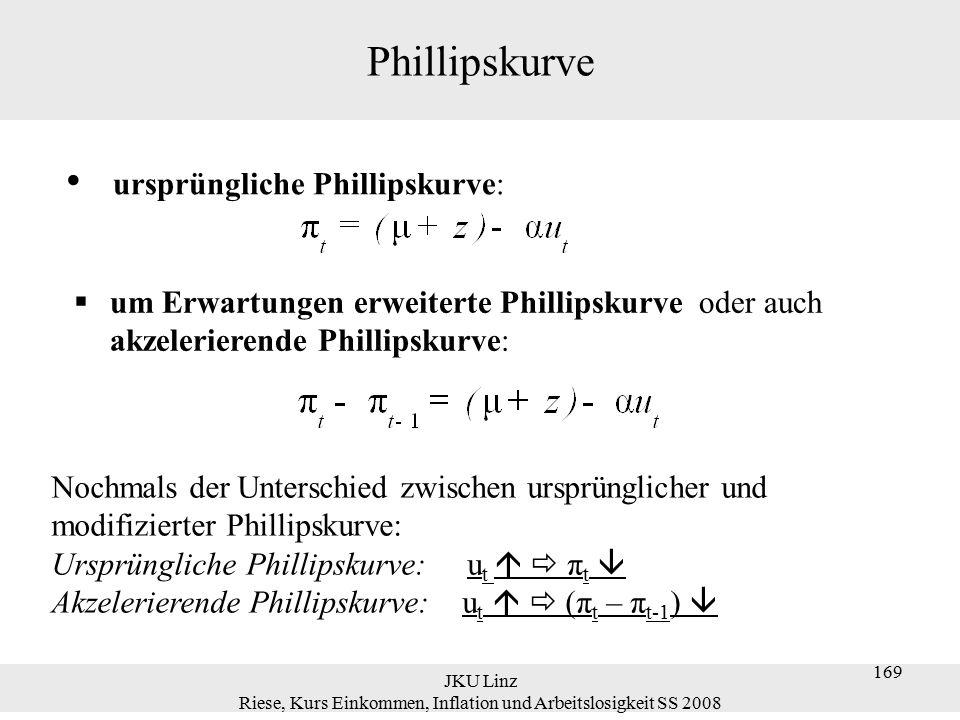 JKU Linz Riese, Kurs Einkommen, Inflation und Arbeitslosigkeit SS 2008 169 Phillipskurve ursprüngliche Phillipskurve:  um Erwartungen erweiterte Phil
