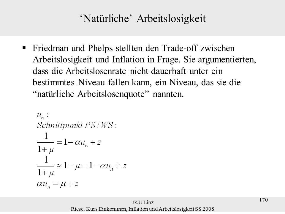 JKU Linz Riese, Kurs Einkommen, Inflation und Arbeitslosigkeit SS 2008 171 'Natürliche' Arbeitslosigkeit π t e = θπ t-1 mit θ = 1  π t e = π t-1 Um Erwartungen erweiterte Phillipskurve: π t – π t-1 = (μ + z) -  u t 