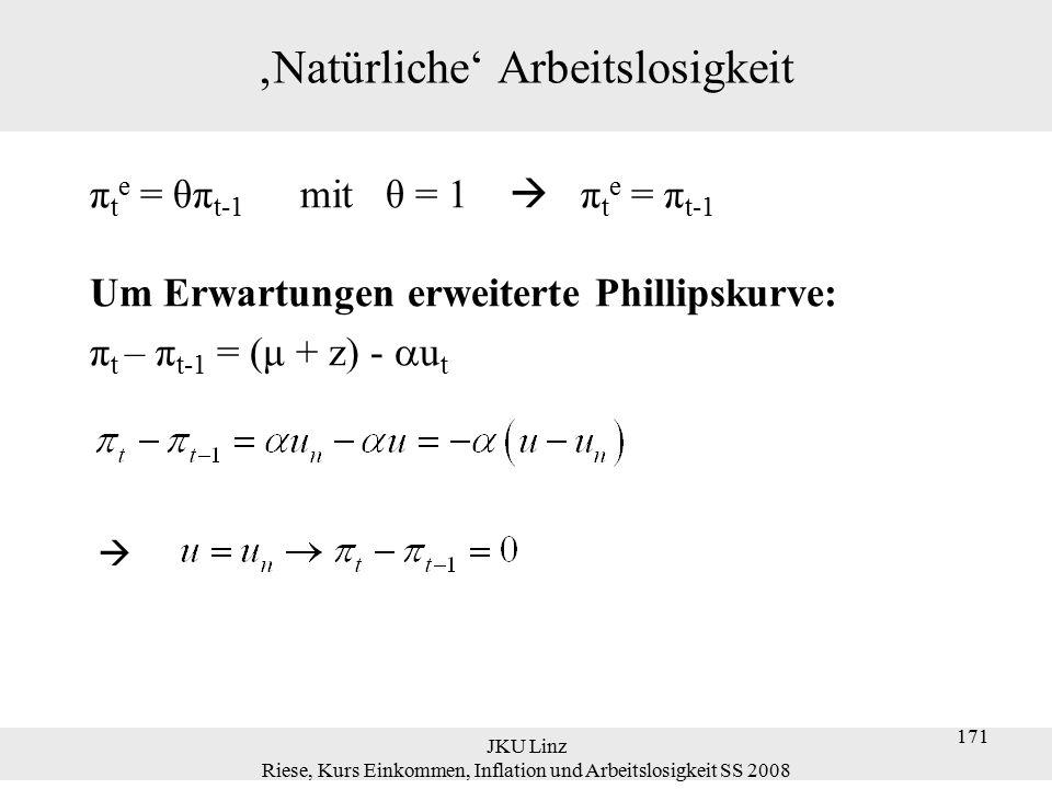JKU Linz Riese, Kurs Einkommen, Inflation und Arbeitslosigkeit SS 2008 171 'Natürliche' Arbeitslosigkeit π t e = θπ t-1 mit θ = 1  π t e = π t-1 Um E