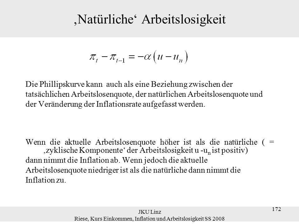 JKU Linz Riese, Kurs Einkommen, Inflation und Arbeitslosigkeit SS 2008 172 'Natürliche' Arbeitslosigkeit Die Phillipskurve kann auch als eine Beziehun