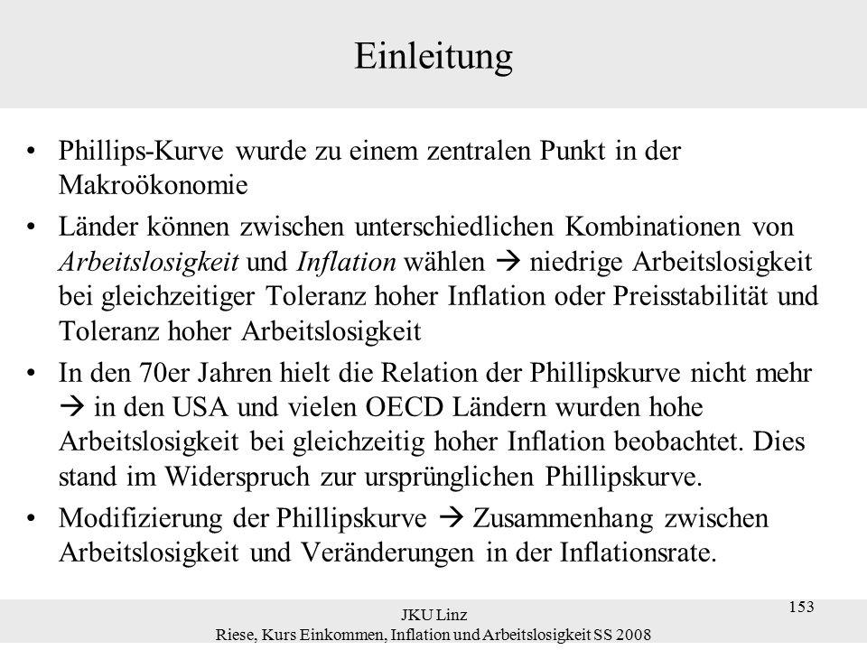 JKU Linz Riese, Kurs Einkommen, Inflation und Arbeitslosigkeit SS 2008 154 Inflation, erwartete Inflation und Arbeitslosigkeit Phillipskurve 'Natürliche' Arbeitslosigkeit Lohnindexierung