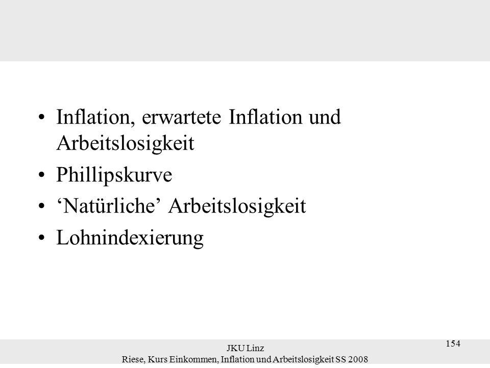 JKU Linz Riese, Kurs Einkommen, Inflation und Arbeitslosigkeit SS 2008 154 Inflation, erwartete Inflation und Arbeitslosigkeit Phillipskurve 'Natürlic