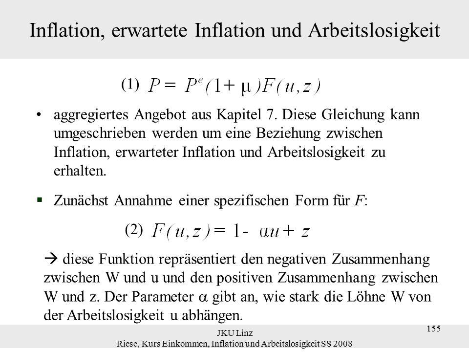 JKU Linz Riese, Kurs Einkommen, Inflation und Arbeitslosigkeit SS 2008 156 Inflation, erwartete Inflation und Arbeitslosigkeit  Einsetzen von (2) in (1) ergibt folgende Relation: (3)