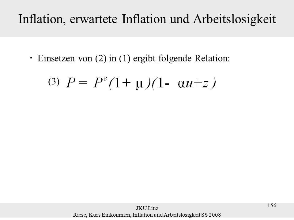 JKU Linz Riese, Kurs Einkommen, Inflation und Arbeitslosigkeit SS 2008 156 Inflation, erwartete Inflation und Arbeitslosigkeit  Einsetzen von (2) in