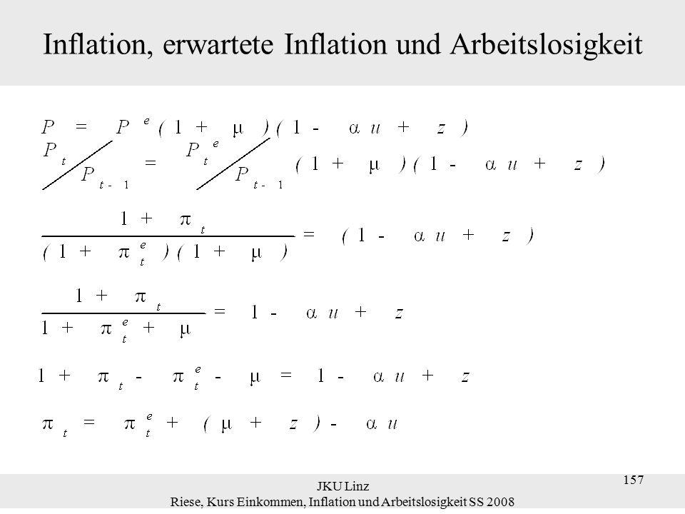 JKU Linz Riese, Kurs Einkommen, Inflation und Arbeitslosigkeit SS 2008 157 Inflation, erwartete Inflation und Arbeitslosigkeit