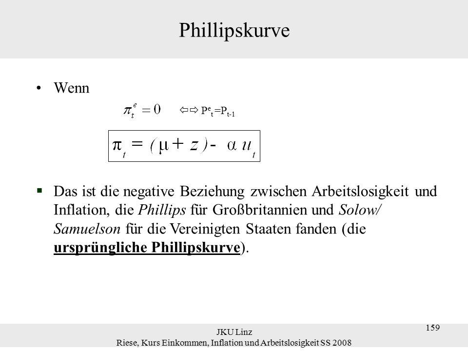 JKU Linz Riese, Kurs Einkommen, Inflation und Arbeitslosigkeit SS 2008 159 Phillipskurve Wenn  P e t =P t-1  Das ist die negative Beziehung zwische