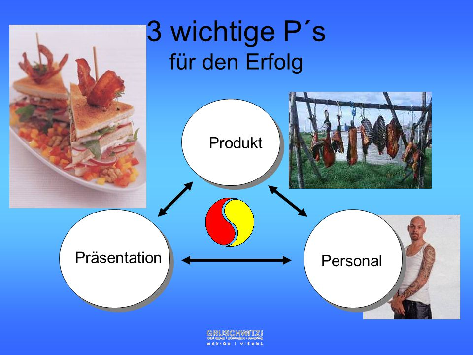 3 wichtige P´s für den Erfolg Produkt Präsentation Personal