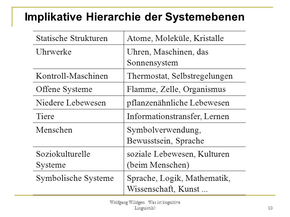 Wolfgang Wildgen Was ist kognitive Linguistik? 10 Statische StrukturenAtome, Moleküle, Kristalle UhrwerkeUhren, Maschinen, das Sonnensystem Kontroll-M