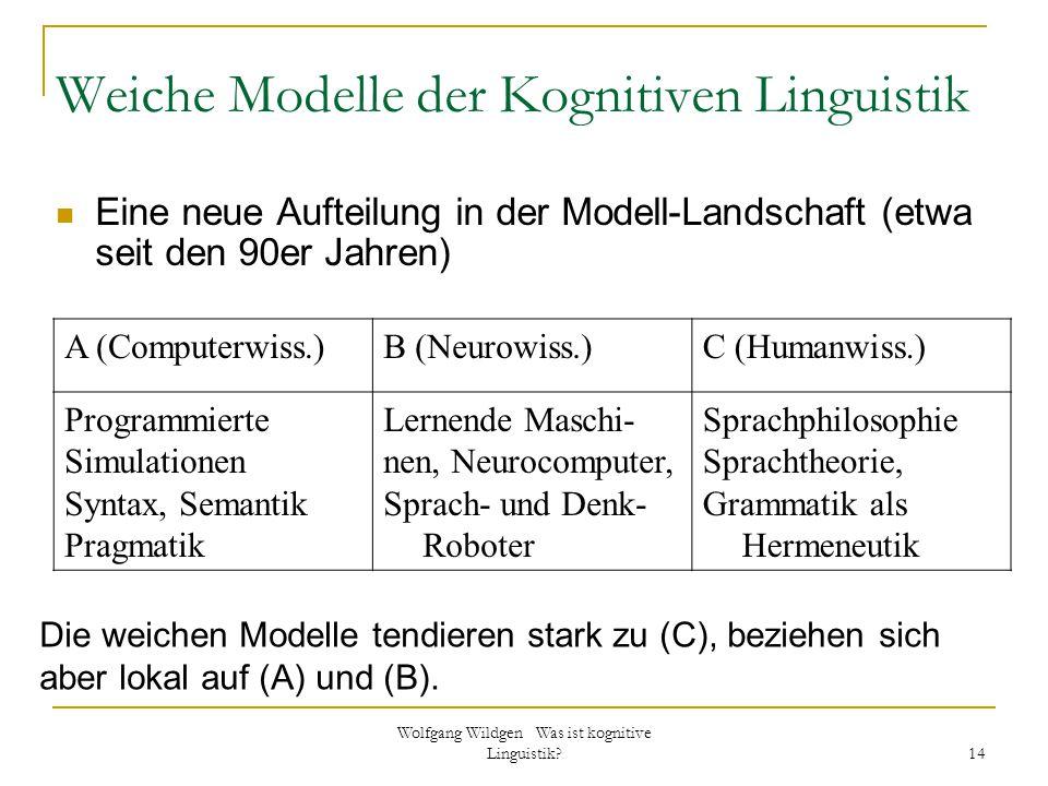 Wolfgang Wildgen Was ist kognitive Linguistik? 14 Weiche Modelle der Kognitiven Linguistik Eine neue Aufteilung in der Modell-Landschaft (etwa seit de