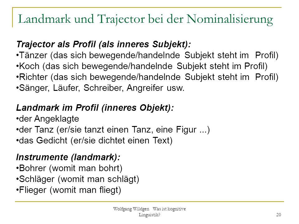 Wolfgang Wildgen Was ist kognitive Linguistik? 20 Landmark und Trajector bei der Nominalisierung Landmark im Profil (inneres Objekt): der Angeklagte d