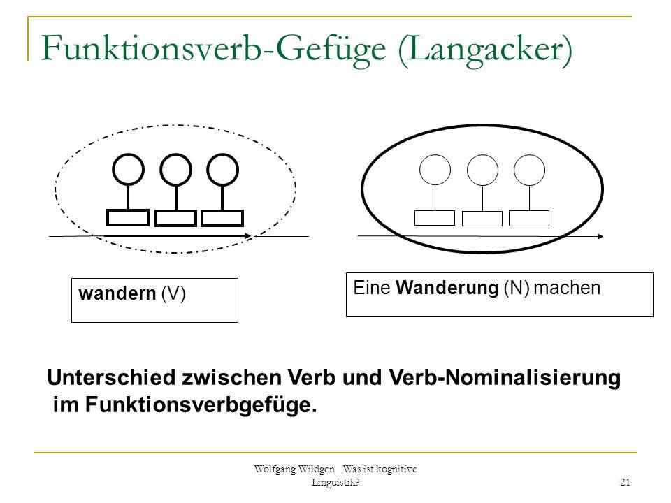 Wolfgang Wildgen Was ist kognitive Linguistik? 21 Funktionsverb-Gefüge (Langacker) wandern (V) Eine Wanderung (N) machen Unterschied zwischen Verb und