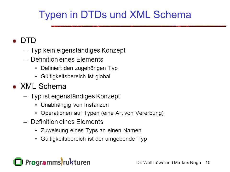 Dr. Welf Löwe und Markus Noga10 Typen in DTDs und XML Schema DTD –Typ kein eigenständiges Konzept –Definition eines Elements Definiert den zugehörigen