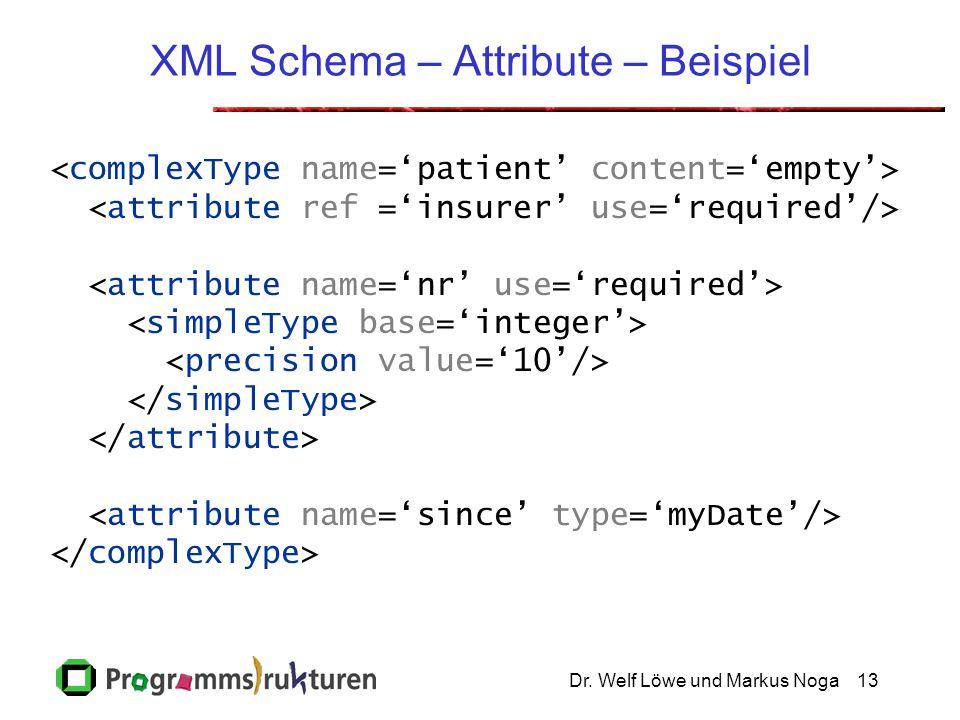 Dr. Welf Löwe und Markus Noga13 XML Schema – Attribute – Beispiel