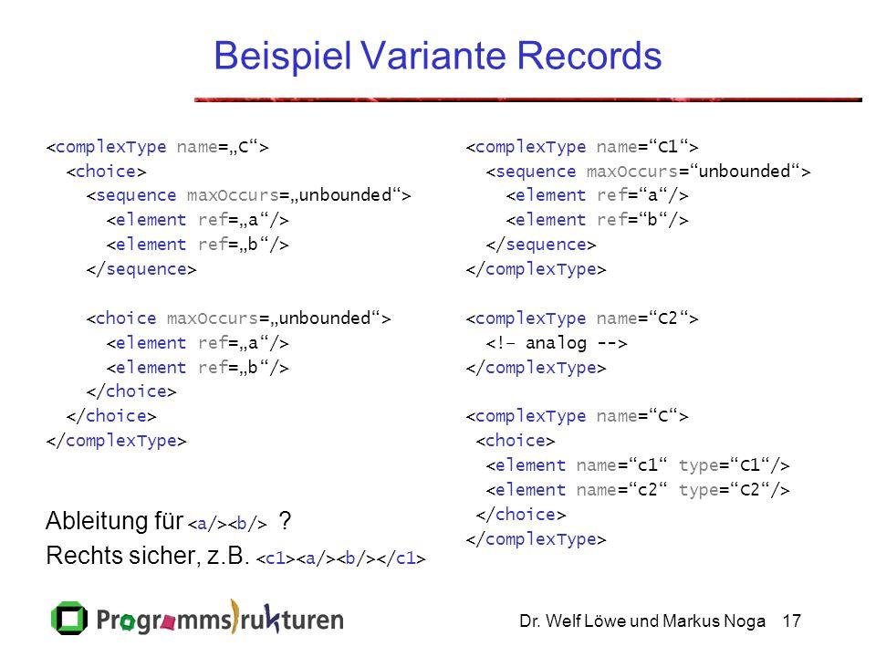 Dr. Welf Löwe und Markus Noga17 Beispiel Variante Records Ableitung für ? Rechts sicher, z.B.