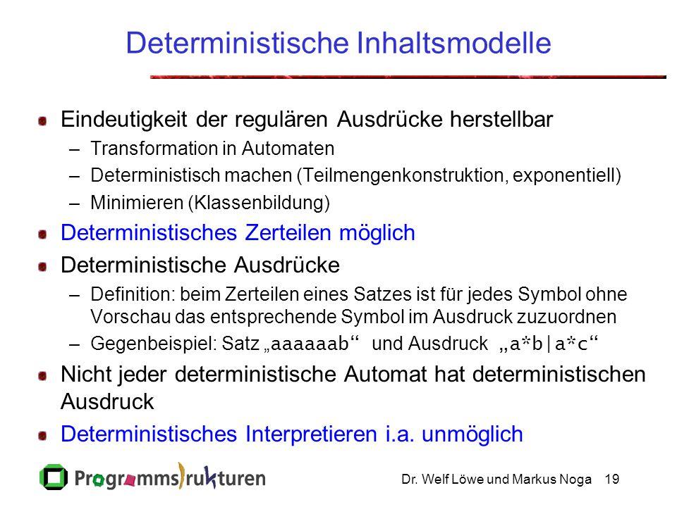 Dr. Welf Löwe und Markus Noga19 Deterministische Inhaltsmodelle Eindeutigkeit der regulären Ausdrücke herstellbar –Transformation in Automaten –Determ