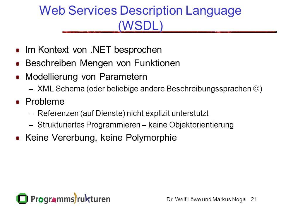 Dr. Welf Löwe und Markus Noga21 Web Services Description Language (WSDL) Im Kontext von.NET besprochen Beschreiben Mengen von Funktionen Modellierung