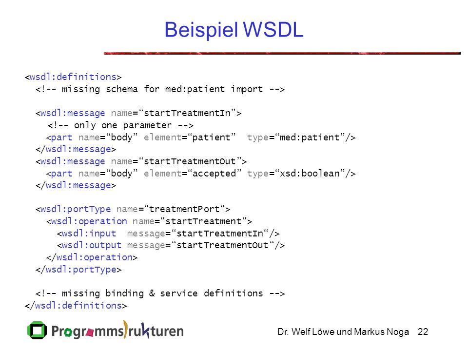 Dr. Welf Löwe und Markus Noga22 Beispiel WSDL