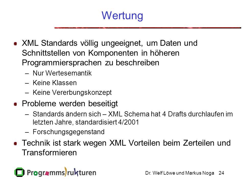 Dr. Welf Löwe und Markus Noga24 Wertung XML Standards völlig ungeeignet, um Daten und Schnittstellen von Komponenten in höheren Programmiersprachen zu