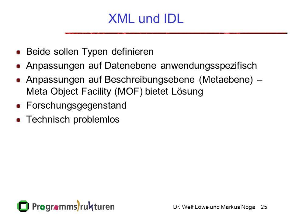 Dr. Welf Löwe und Markus Noga25 XML und IDL Beide sollen Typen definieren Anpassungen auf Datenebene anwendungsspezifisch Anpassungen auf Beschreibung