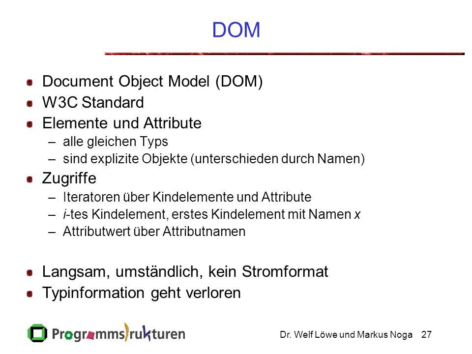 Dr. Welf Löwe und Markus Noga27 DOM Document Object Model (DOM) W3C Standard Elemente und Attribute –alle gleichen Typs –sind explizite Objekte (unter