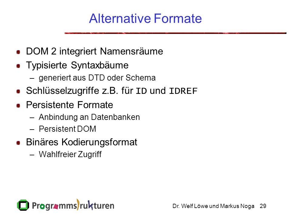 Dr. Welf Löwe und Markus Noga29 Alternative Formate DOM 2 integriert Namensräume Typisierte Syntaxbäume –generiert aus DTD oder Schema Schlüsselzugrif