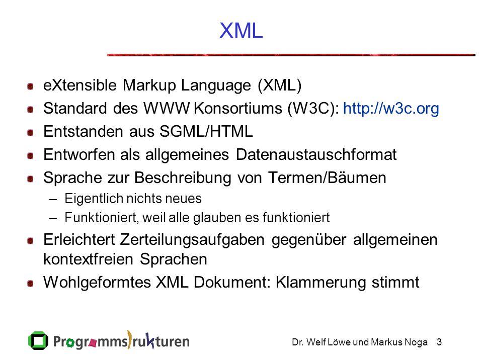 Dr. Welf Löwe und Markus Noga3 XML eXtensible Markup Language (XML) Standard des WWW Konsortiums (W3C): http://w3c.org Entstanden aus SGML/HTML Entwor